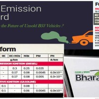 What will happen to unsold vehicles after BS 3 Ban ?