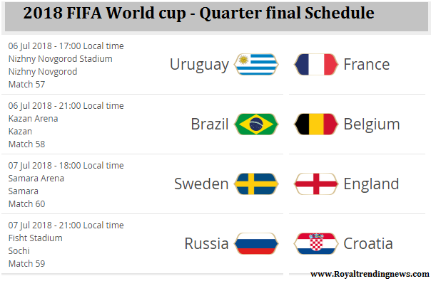 2018-fifa-world-cup-quarter-final-schedule-match-fixtures-full-brazil-england-belgium-qualify-royal-trending
