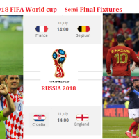 Which Teams Qualified for 2018 FIFA World Cup Semi Finals Knockout (Round of 4) Round: Full Schedule, Semi Final match Fixtures