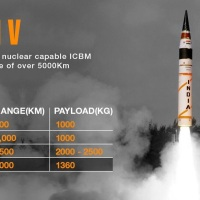 Agni 5, India's intercontinental ballistic missile is ready for deployment with Indian Army