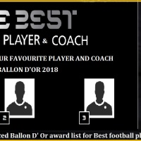 Ballon D'Or Awards for FIFA Best Football Player 2018 Votes : Where and How to do official voting for the favourite players, coaches - Full Details