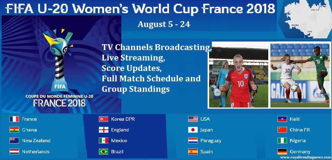 FIFA Under 20 (U 20) Womens World Cup France 2018 – TV