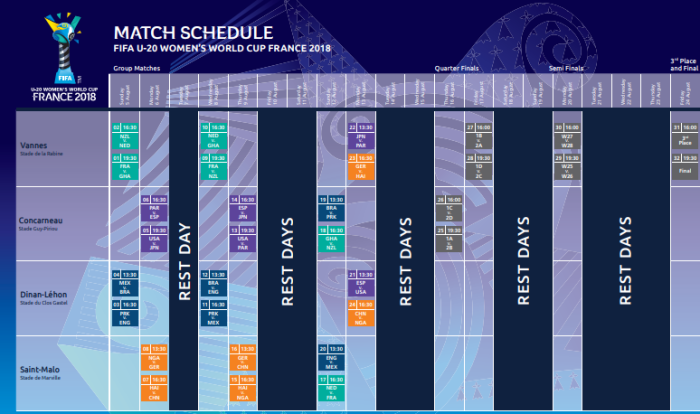FIFA Under 20 Womens World cup - Full Match schedule Download