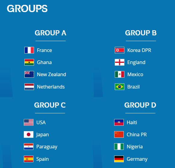 group-standings-FIFA-U20-world-cup-2018-france-trending-news