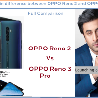 What is main difference between OPPO Reno 2 and OPP0 Reno 3 released in March 2020 - Full Comparison