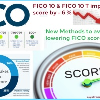 How Latest FICO Score Model (FICO 10) impact Credit score badly - Best methods, tricks and tips to avoid credit score lowering and improve the FICO score